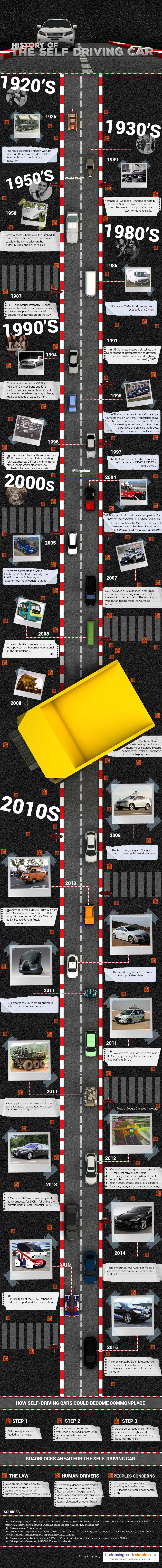 History of the Self Driving Car